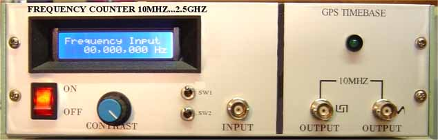 How A Frequency Counter Works : Exclusive ghz frequency counter